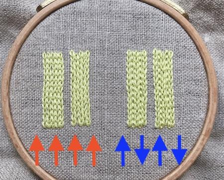 ステッチ 縫い 方 チェーン 裾上げに使われるチェーンステッチのメリットとデメリットとは?