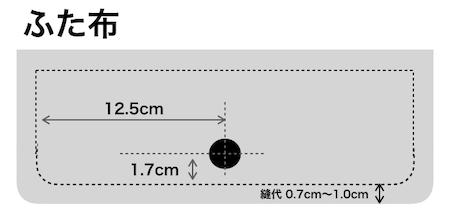 マグネットボタン位置(ふた)