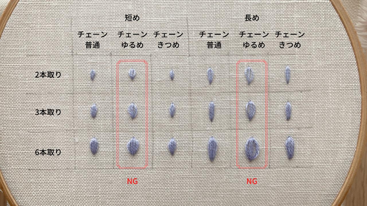 ステッチの長さ刺繍糸の本数